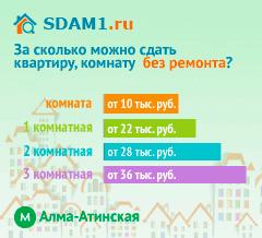 Сдать квартиру в Москве м.Алма-Атинская без ремонта цены на аренду
