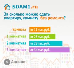 Сдать квартиру в Москве м.Аннино без ремонта цены на аренду