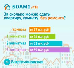 Сдать квартиру в Москве м.Багратионовская без ремонта цены на аренду