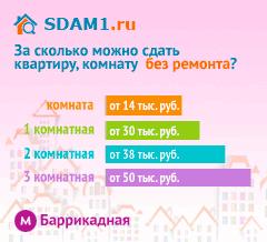 Сдать квартиру в Москве м.Баррикадная без ремонта цены на аренду