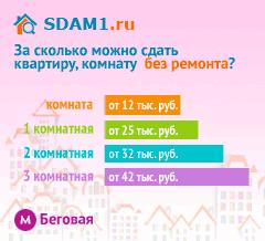 Сдать квартиру в Москве м.Беговая без ремонта цены на аренду