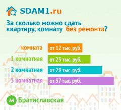 Сдать квартиру в Москве м.Братиславская без ремонта цены на аренду
