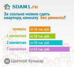 Сдать квартиру в Москве м.Цветной бульвар без ремонта цены на аренду