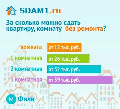 Сдать квартиру в Москве м.Фили без ремонта цены на аренду