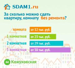 Сдать квартиру в Москве м.Кожуховская без ремонта цены на аренду