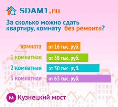 Сдать квартиру в Москве м.Кузнецкий мост без ремонта цены на аренду
