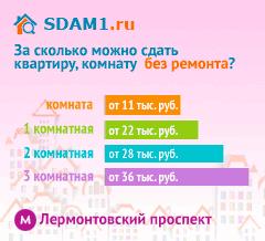 Сдать квартиру в Москве м.Лермонтовский проспект без ремонта цены на аренду