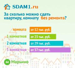 Сдать квартиру в Москве м.Марьино без ремонта цены на аренду