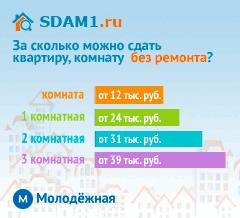Сдать квартиру в Москве м.Молодёжная без ремонта цены на аренду
