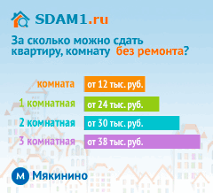 Сдать квартиру в Москве м.Мякинино без ремонта цены на аренду