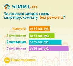 Сдать квартиру в Москве м.Новогиреево без ремонта цены на аренду