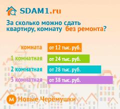Сдать квартиру в Москве м.Новые Черёмушки без ремонта цены на аренду