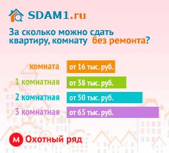 Сдать квартиру в Москве м.Охотный ряд без ремонта цены на аренду