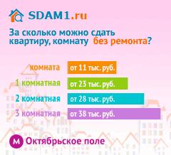 Сдать квартиру в Москве м.Октябрьское поле без ремонта цены на аренду