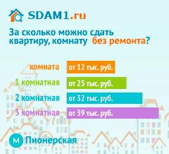 Сдать квартиру в Москве м.Пионерская без ремонта цены на аренду