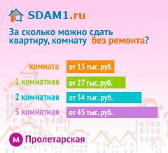 Сдать квартиру в Москве м.Пролетарская без ремонта цены на аренду
