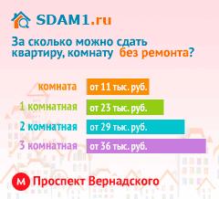 Сдать квартиру в Москве м.Проспект Вернадского без ремонта цены на аренду