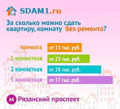 Сдать квартиру в Москве м.Рязанский проспект без ремонта цены на аренду