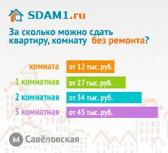 Сдать квартиру в Москве м.Савёловская без ремонта цены на аренду