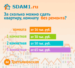 Сдать квартиру в Москве м.Третьяковская без ремонта цены на аренду