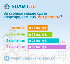 Сдать квартиру в Москве м.Улица Старокачаловская без ремонта цены на аренду
