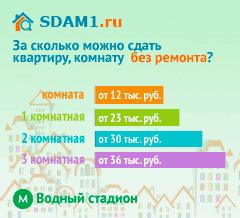 Сдать квартиру в Москве м.Водный стадион без ремонта цены на аренду