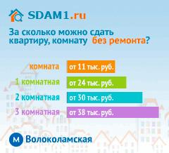 Сдать квартиру в Москве м.Волоколамская без ремонта цены на аренду