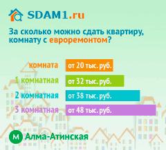Сдать квартиру в Москве м.Алма-Атинская с евроремонтом цены на аренду