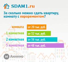 Сдать квартиру в Москве м.Аннино с евроремонтом цены на аренду