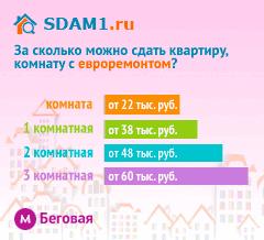 Сдать квартиру в Москве м.Беговая с евроремонтом цены на аренду