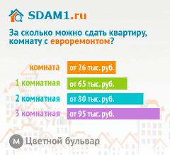Сдать квартиру в Москве м.Цветной бульвар с евроремонтом цены на аренду
