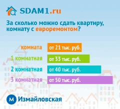 Сдать квартиру в Москве м.Измайловская с евроремонтом цены на аренду