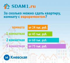 Сдать квартиру в Москве м.Киевская с евроремонтом цены на аренду
