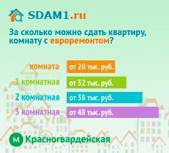 Сдать квартиру в Москве м.Красногвардейская с евроремонтом цены на аренду