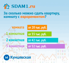 Сдать квартиру в Москве м.Кунцевская с евроремонтом цены на аренду