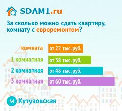 Сдать квартиру в Москве м.Кутузовская с евроремонтом цены на аренду