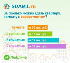 Сдать квартиру в Москве м.Люблино с евроремонтом цены на аренду