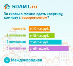 Сдать квартиру в Москве м.Международная с евроремонтом цены на аренду
