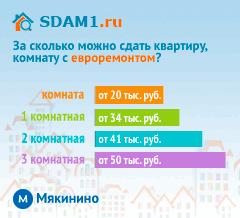 Сдать квартиру в Москве м.Мякинино с евроремонтом цены на аренду