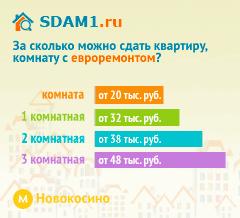 Сдать квартиру в Москве м.Новокосино с евроремонтом цены на аренду