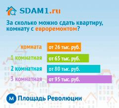 Сдать квартиру в Москве м.Площадь Революции с евроремонтом цены на аренду