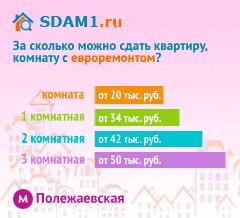 Сдать квартиру в Москве м.Полежаевская с евроремонтом цены на аренду