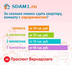 Сдать квартиру в Москве м.Проспект Вернадского с евроремонтом цены на аренду