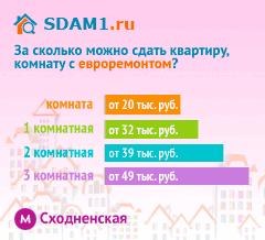 Сдать квартиру в Москве м.Сходненская с евроремонтом цены на аренду