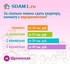Сдать квартиру в Москве м.Щукинская с евроремонтом цены на аренду