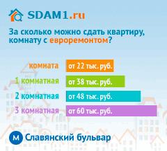 Сдать квартиру в Москве м.Славянский бульвар с евроремонтом цены на аренду