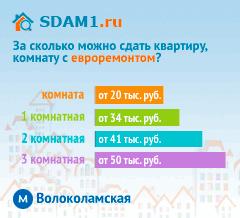 Сдать квартиру в Москве м.Волоколамская с евроремонтом цены на аренду