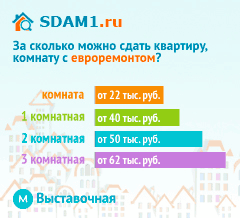 Сдать квартиру в Москве м.Выставочная с евроремонтом цены на аренду