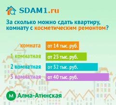 Сдать квартиру в Москве м.Алма-Атинская с косметическим ремонтом цены на аренду