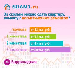 Сдать квартиру в Москве м.Баррикадная с косметическим ремонтом цены на аренду